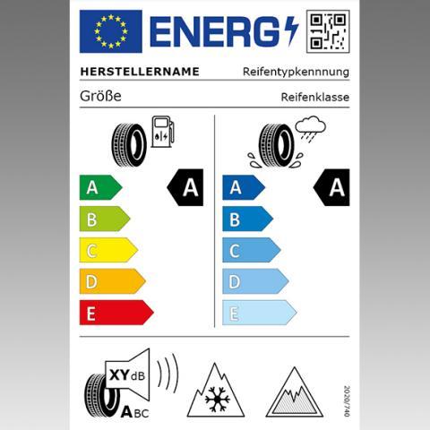 Neues EU-Reifenlabel ab 1.5.2021